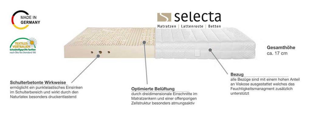 Selecta-L4-Latexmatratze-Produktmerkmale-und-Details7DZniHsFnAEj0