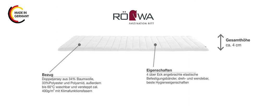 Roewa-Basic-Topper-als-Komfort-Topper-Produktmerkmale-Details