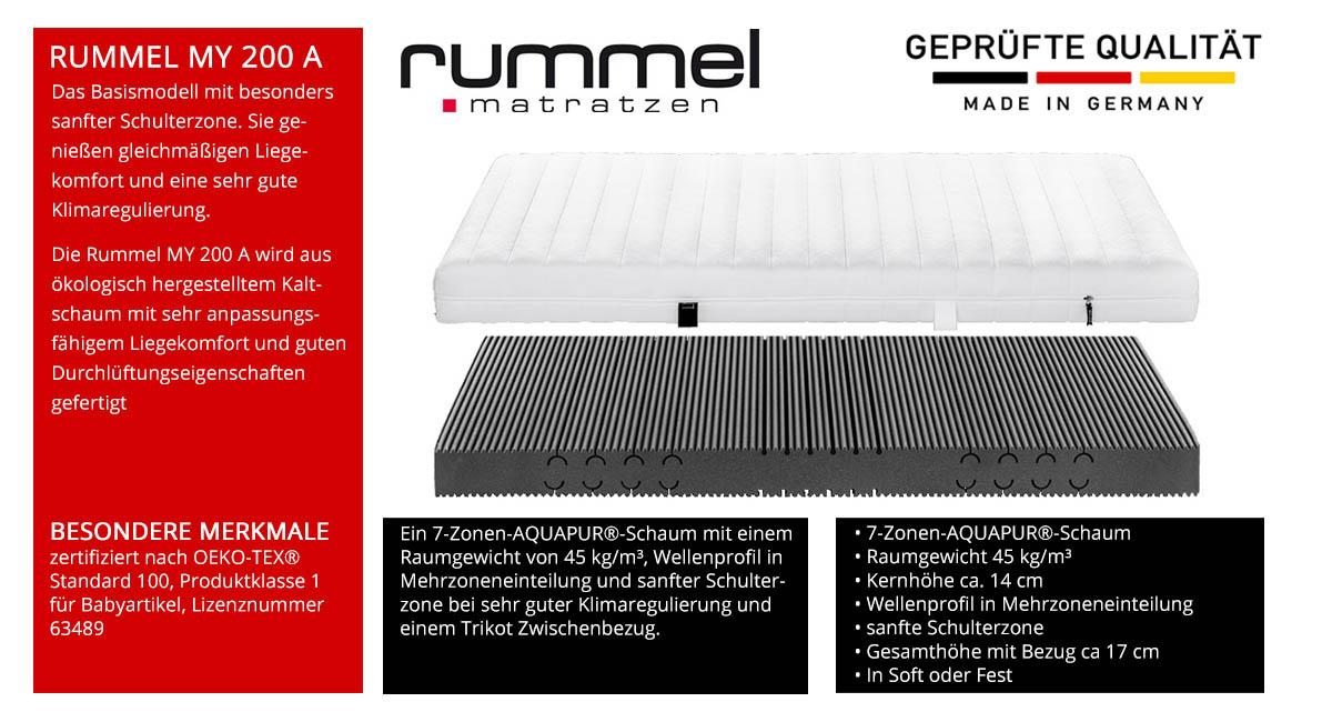 Rummel-MY-200-A-Schaummatratze-online-kaufen