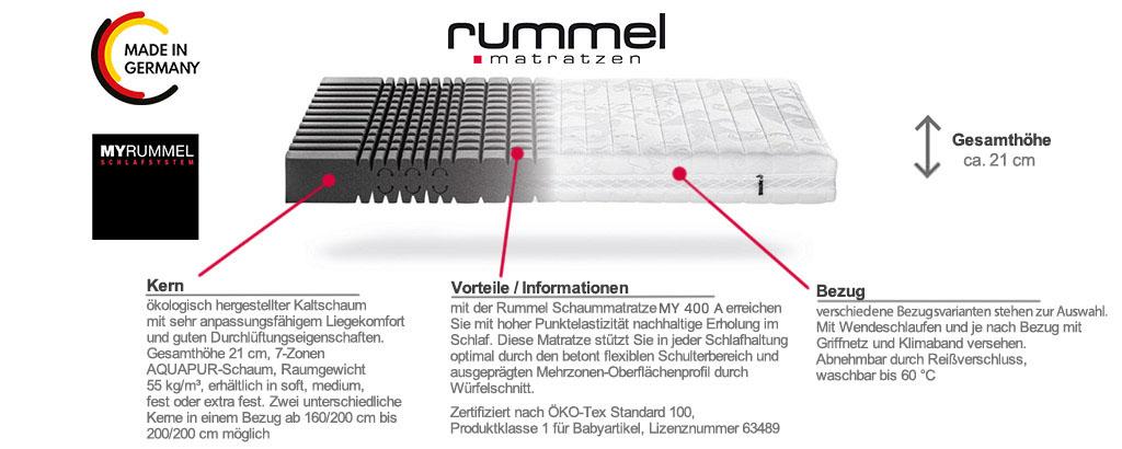 Rummel-MY-400-A-Schaummatratze-Produktmerkmale-Details
