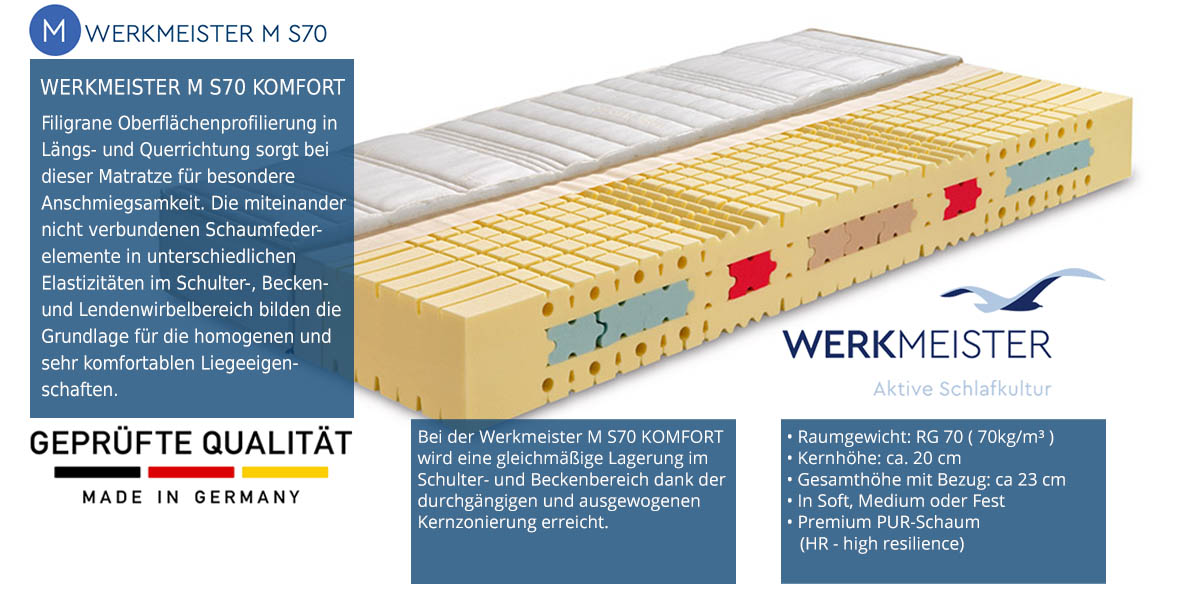Werkmeister-M-S70-Komfort-im-Test