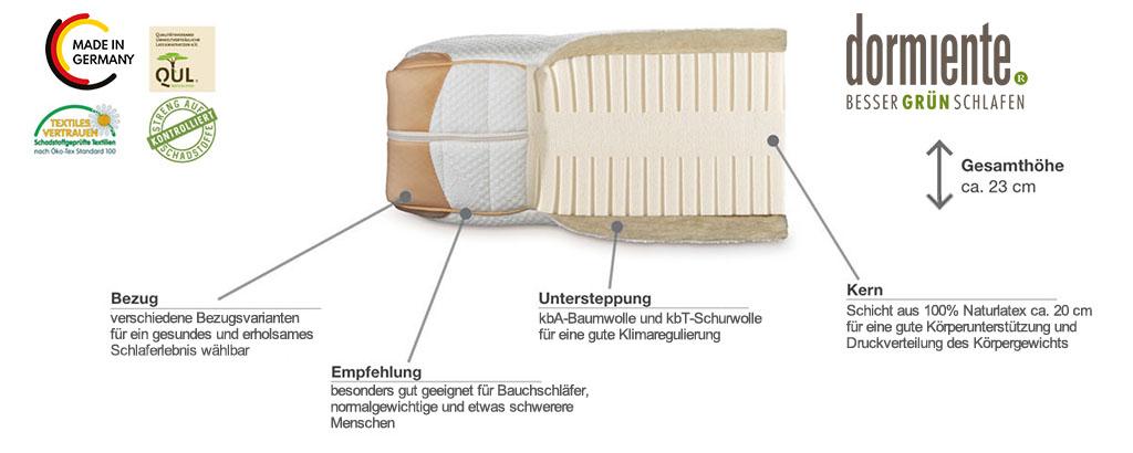 Dormiente-Natural-Deluxe-Sirius-Latexmatratze-Produktmerkmale-und-Details