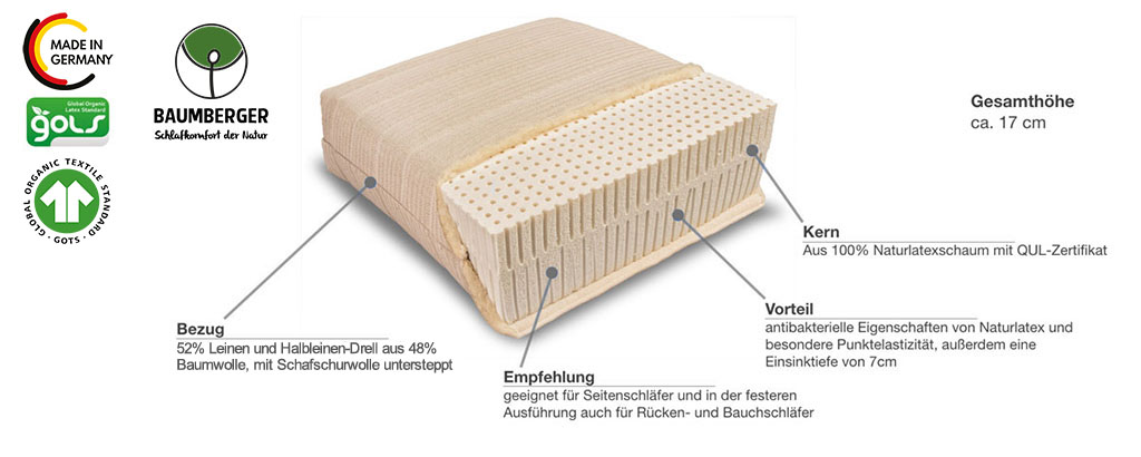 Baumberger-Naturlatex-Matratze-PiuMA-Lana-fest-Produktmerkmale-Details