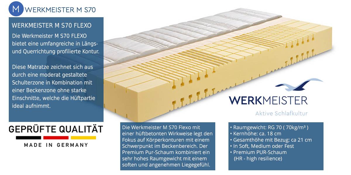 Werkmeister-M-S70-Flexo-im-Test