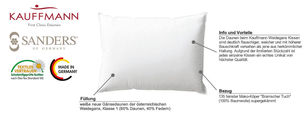 Kauffmann-Sanders-Weidegans-Kissen-Produktmerkmale