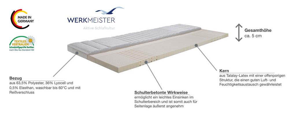 Werkmeister-Topper-T-Latex-Produktmerkmale-Details