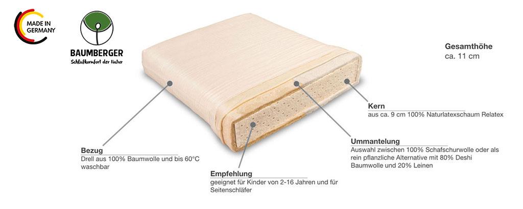 Baumberger-Solana-Kindermatratze-Produktmerkmale-Details