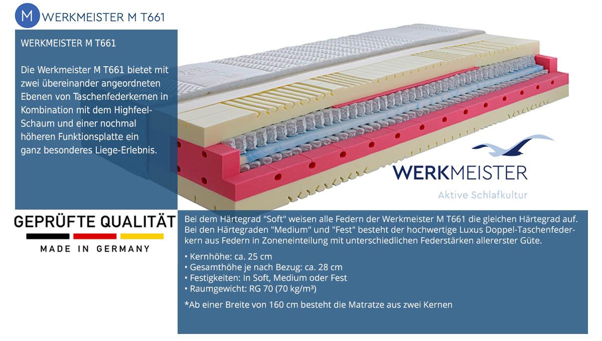 Werkmeister-M-T661-im-Test
