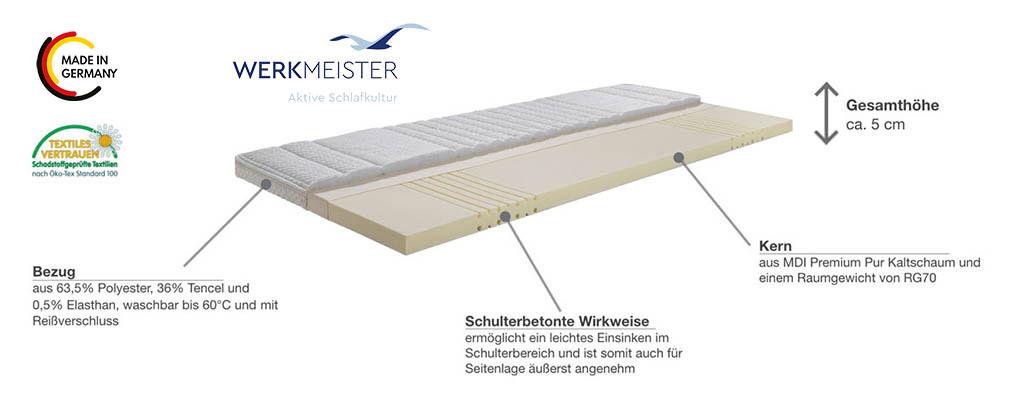 Werkmeister-Topper-S70-Produktmerkmale-Details