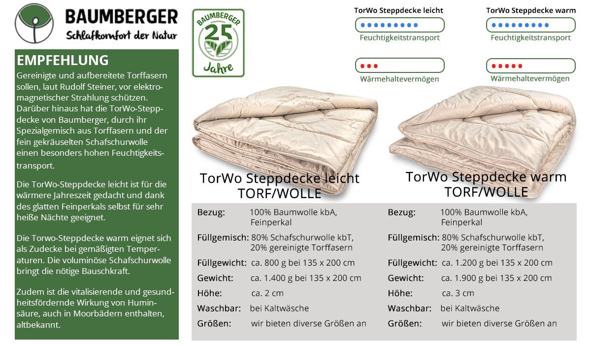 Baumberger-TorWo-leicht-TorWo-warm-online-kaufen