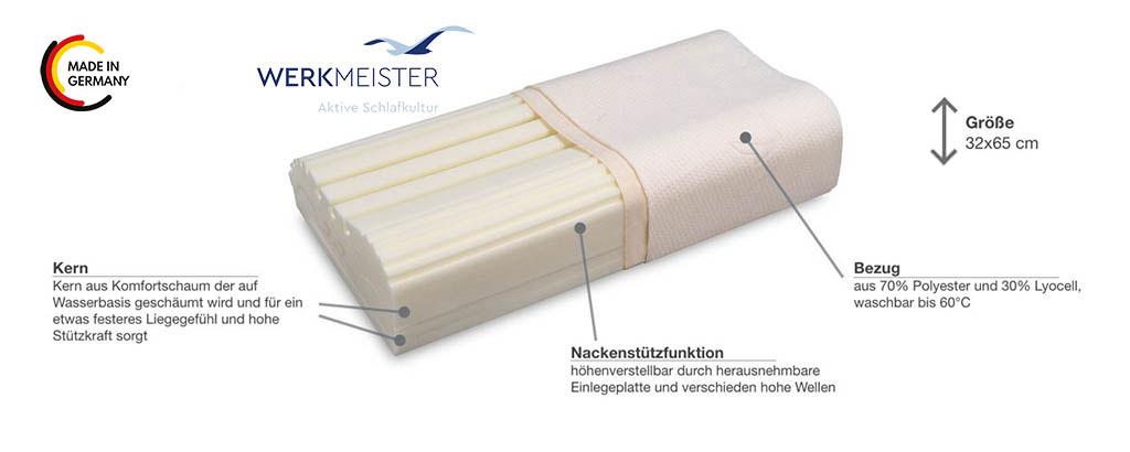 Werkmeister-Schaum-Nackenstuetzkissen-K-S14-Produktmerkmale-Details