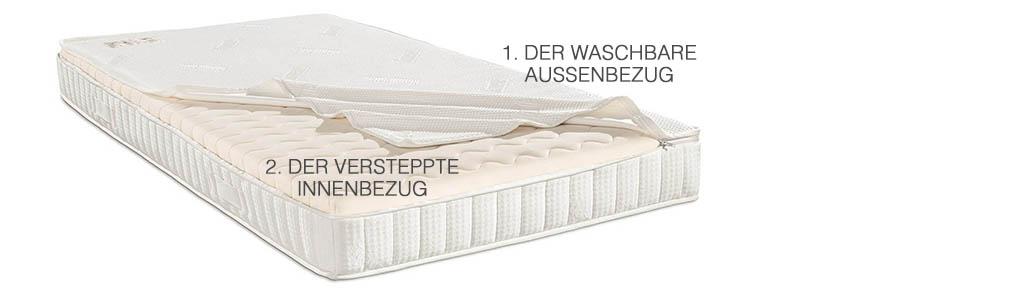 dormiente-Aussenbezug-waschbar-Innenbezug-waehlbar