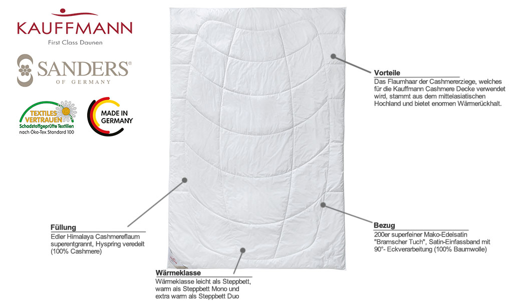 Kauffmann-Sanders-Cashmere-Decke-Produktmerkmale
