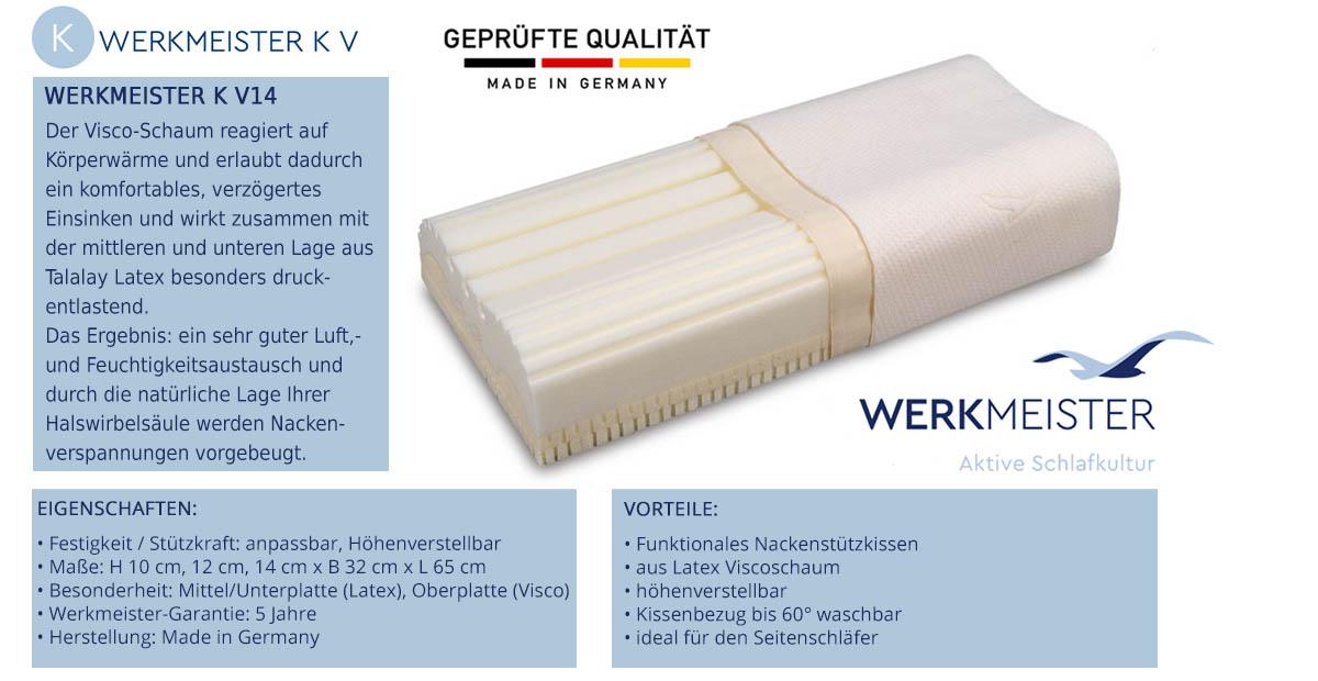 Werkmeister-Latex-Visco-Nackenstuetzkissen-K-V14-im-Test