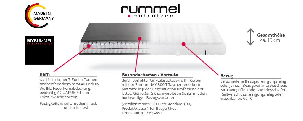 Rummel-MY-300-T-Taschenfederkern-Matratze-Produktmerkmale