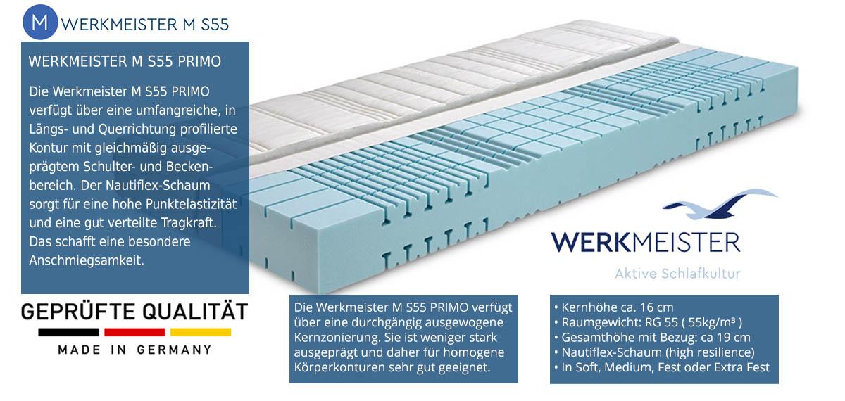 Werkmeister-M-S55-Primo-im-Test