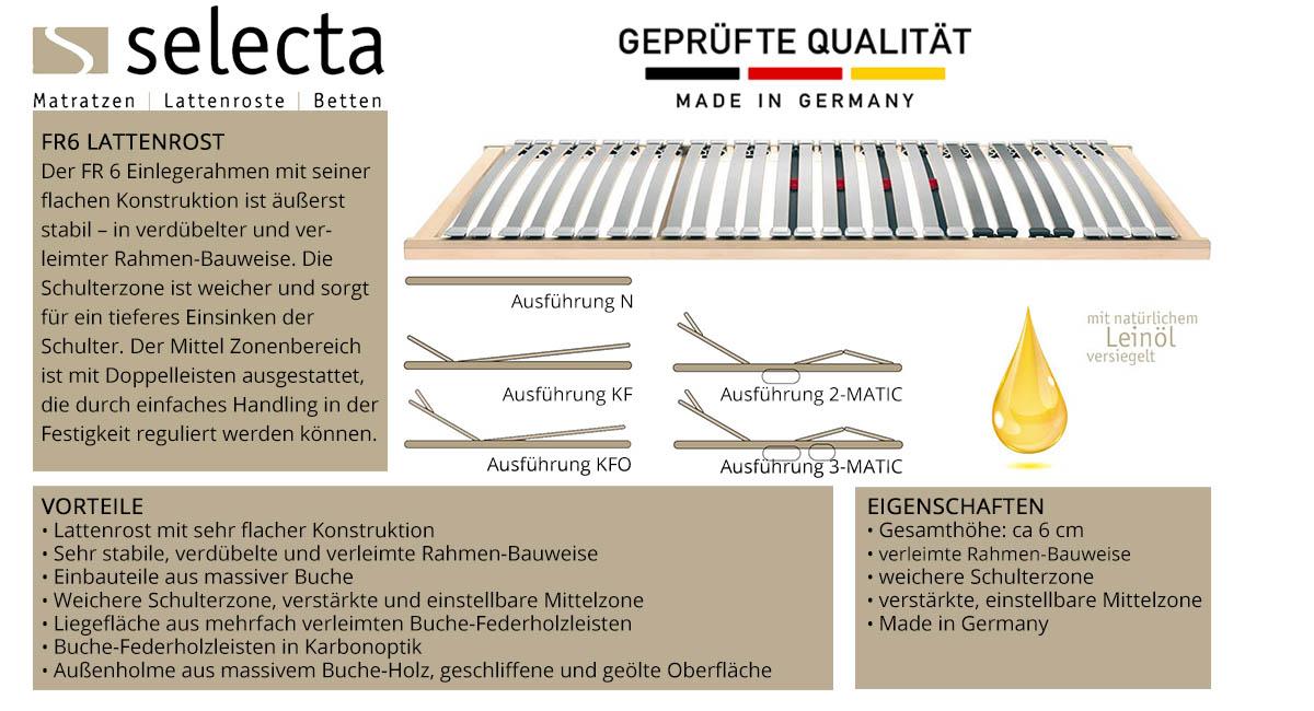 Selecta-FR6-Lattenrost-online-kaufen