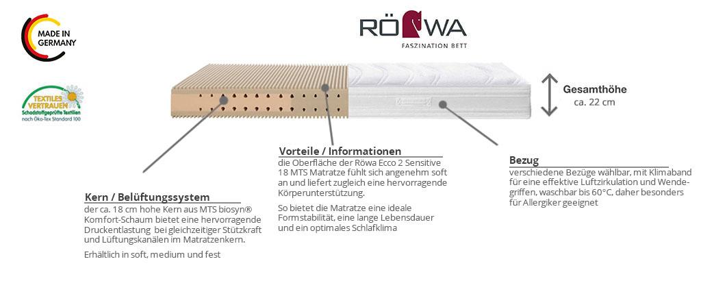 Roewa-Ecco-2-Sensitive-18-MTS-Matratze-Produktmerkmale