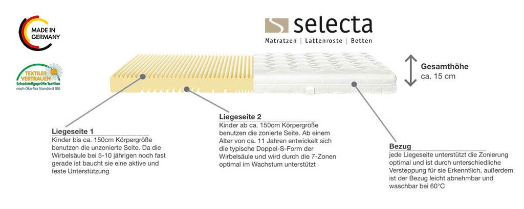 Selecta-K2-Kindermatratze-Produktmerkmale-Detailsgcvkq8ZI5Fcyf