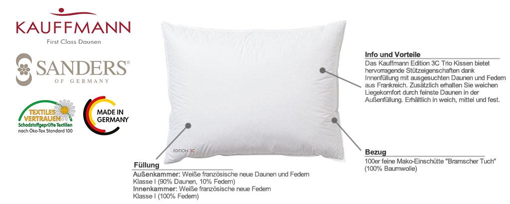 Kauffmann-Sanders-Edition-3C-Trio-Kissen-Produktmerkmale